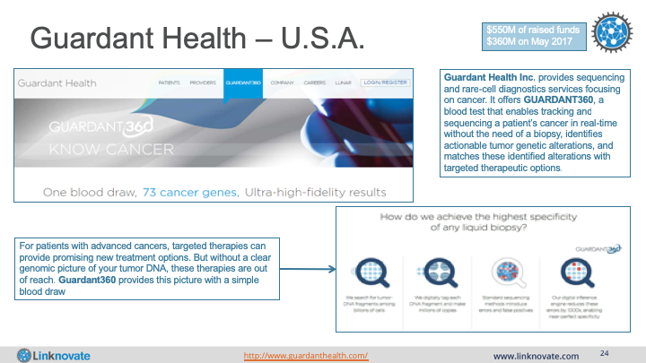 Guardant Health Liquid Biopsy Report Linknovate
