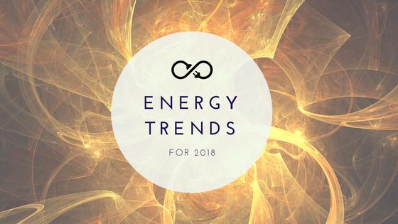 Energy Trends