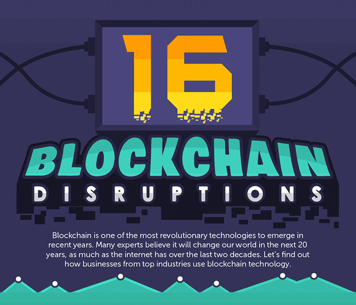 Blockchain disruptions